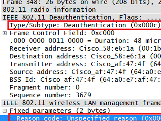 Deauthentication Reason Code Table
